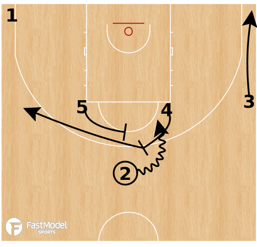 Basketball Play - Spain - UCLA 25 Away into Horns Flare