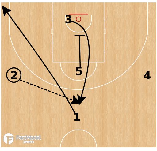 Basketball Play - Serbia - Iverson 53 Pin Seal