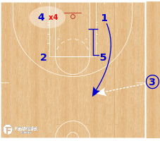 Basketball Play - Box Zipper
