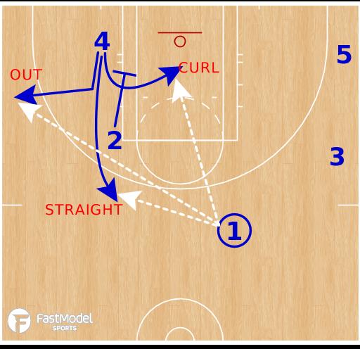Basketball Play - Box Zipper