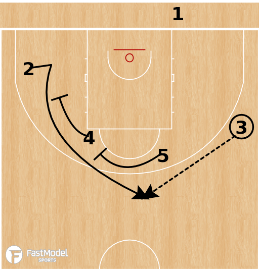 Basketball Play - Lithuania - Comeback BLOB