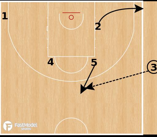 Basketball Play - Lithuania - Chicago SLOB