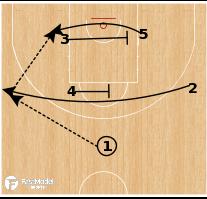 Basketball Play - Germany - Iverson Cross