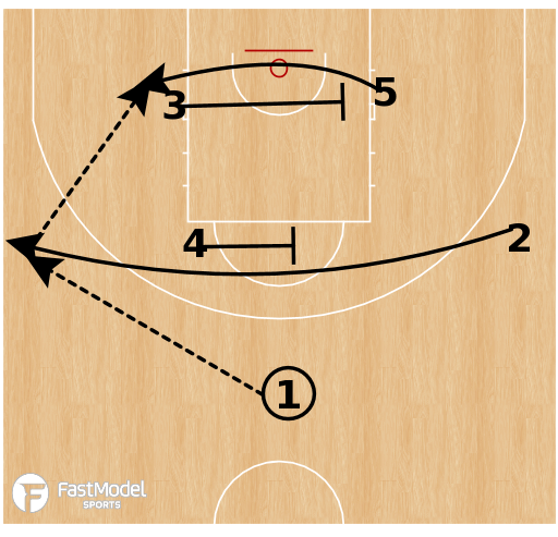 Basketball Play - Germany - Iverson Cross