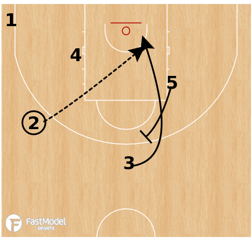 Basketball Play - Poland - Diamond Lob