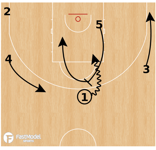 Basketball Play - Spain - Double Chase BLOB