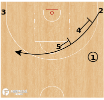 Basketball Play - Greece - Stagger into Single Tag PNR