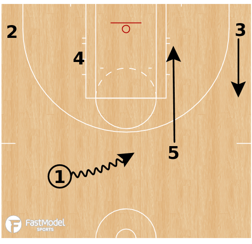 Basketball Play - Connecticut Sun - Dive PNR Runner