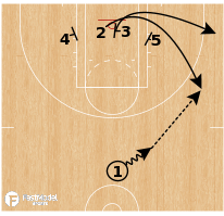 Basketball Play - Las Vegas Aces - Floppy High Low