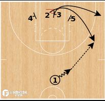 Basketball Play - Las Vegas Aces - Floppy High Low