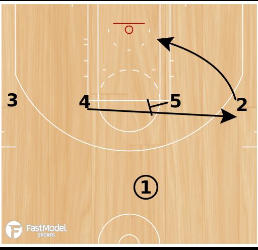 Basketball Play - Play of the Day 08-01-2011: Bulldog
