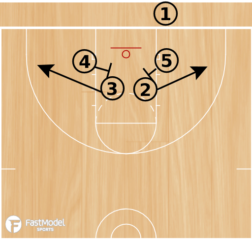 Basketball Play - Play of the Day 08-02-2011: Triple