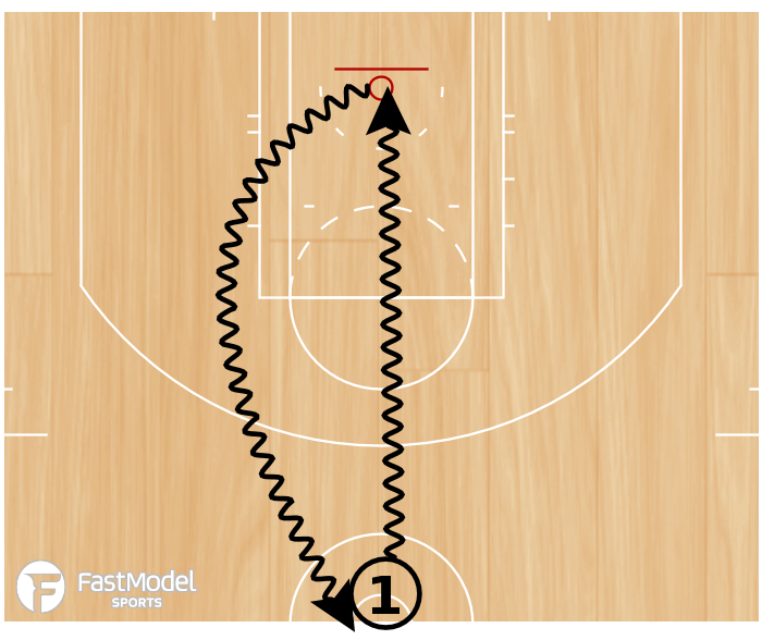 Basketball Play - Speed Finishes