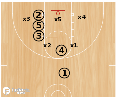 Basketball Play - Play of the Day 08-03-2011: Stack