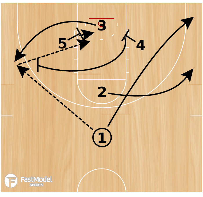 Basketball Play - Play of the Day 08-05-2011: 3 Wide X