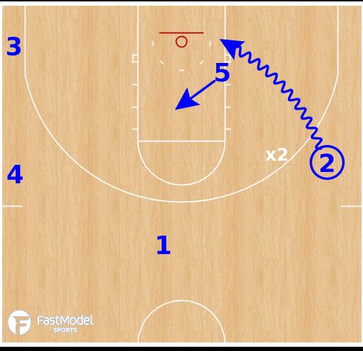 Basketball Play - Back Action