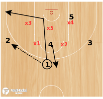 Basketball Play - Lithuania vs Angola's 2-3 ZONE
