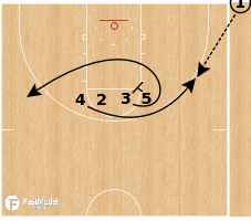 Basketball Play - Washington Mystics - Line Curl BLOB