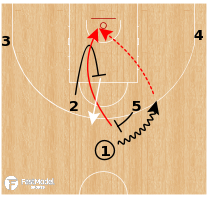Basketball Play - USA Basketball - Horns Back Screen Lob
