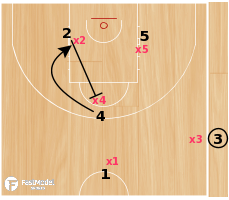 Basketball Play - New Zealand Slob