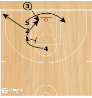 Basketball Play - Play of the Day 08-12-2011: Line Wrap