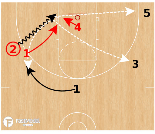 Basketball Play - Drive React Drill