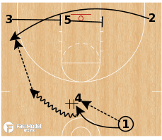 Basketball Play - Twins Double