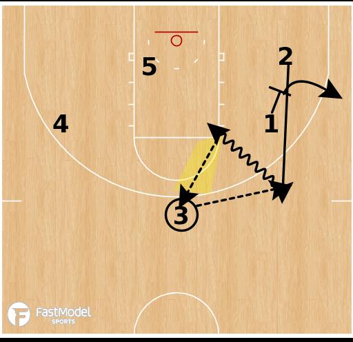 Basketball Play - Rhode Island