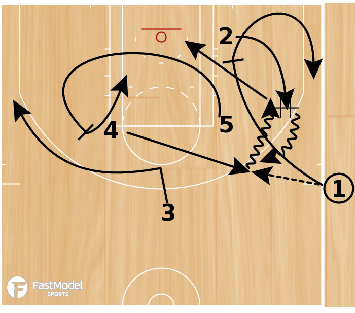 Basketball Play - Play of the Day 08-15-2011: Side Rip