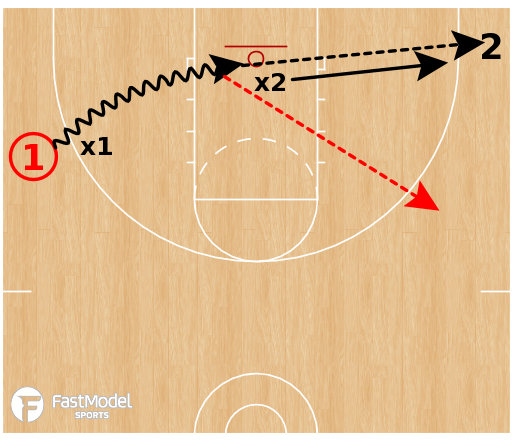 Basketball Play - Drive React SSG with DHO