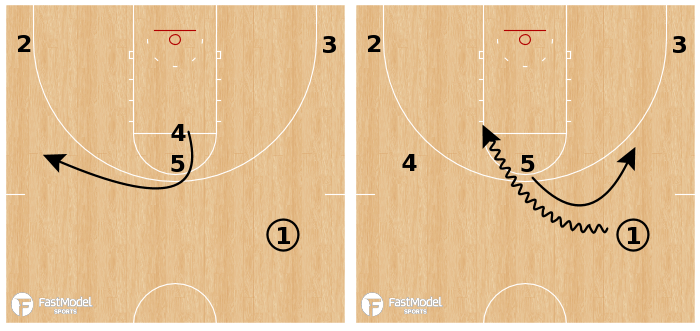 Basketball Play - Evansville Stack Ghost