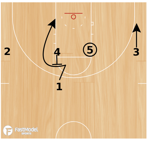 Basketball Play - Play of the Day 08-16-2011: Swing