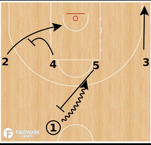Basketball Play - QH - PNR High
