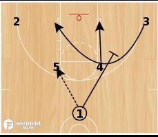Basketball Play - Play of the Day 08-30-2011: Barcelona Triple