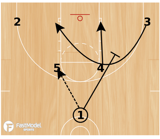 Basketball Play - Play of the Day 08-30-2011: Barcelona Triple