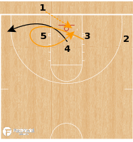 Basketball Play - Florida Gators - 3 Low Circle BLOB