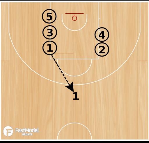 Basketball Play - Volume Shooting