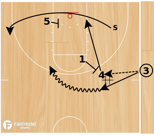 Basketball Play - Play of the Day 08-25-2011: Side Out of Bounds