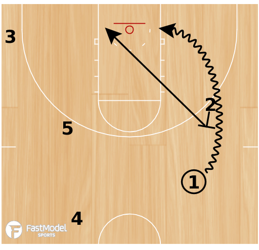 """Basketball Play - Play of the Day 08-24-2011: """"21"""""""