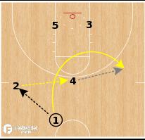 Basketball Play - Michigan Wolverines - ATO Hammer