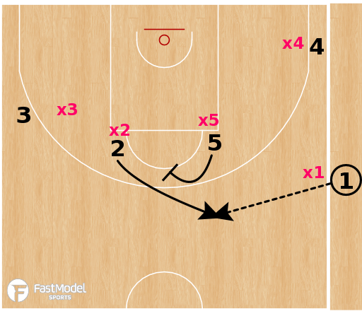 Basketball Play - Chicago Bulls: EOG vs Clippers-Blur Screen SLOB