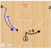 Basketball Play - Barcelona-Horns Choice