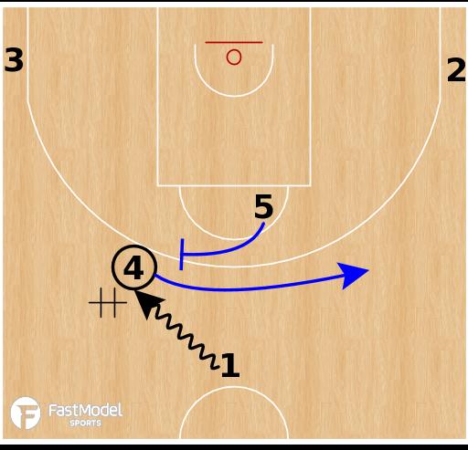 Basketball Play - Barcelona-Horns swing