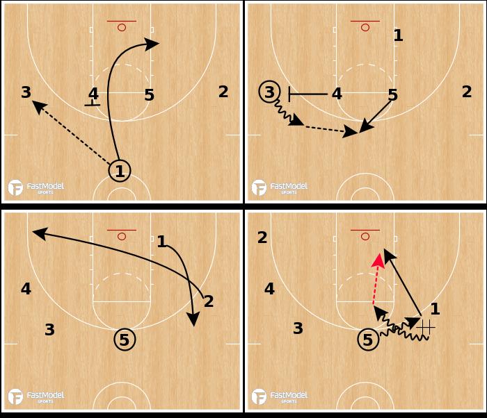 Basketball Play - LA Lakers - UCLA Swing DHO
