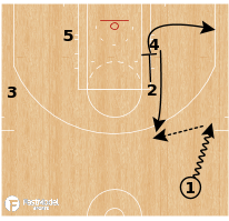 Basketball Play - Golden State Warriors - Zipper Keep Hammer