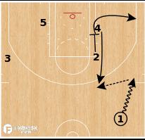 Basketball Play - Golden State Warriors - Zipper Keep Hammer