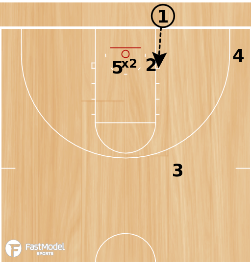 Basketball Play - Play of the Day 08-22-2011: Line 5