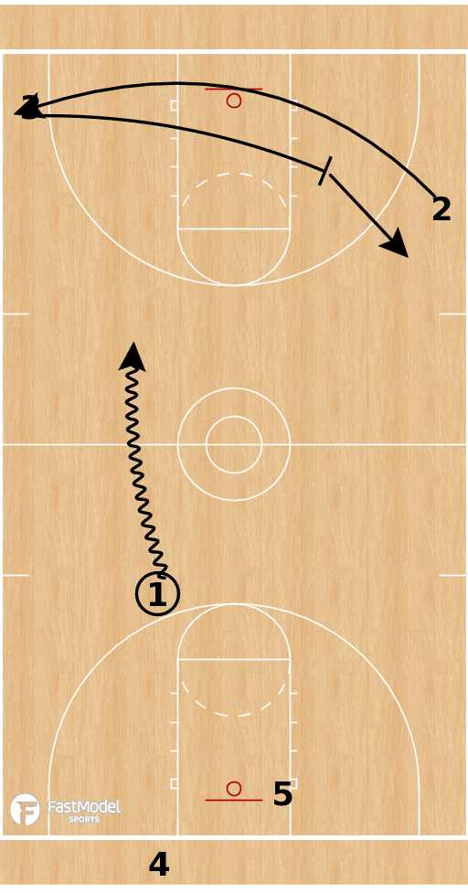 Basketball Play - Special