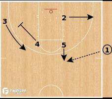 Basketball Play - DHO