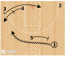 Basketball Play - DHO Elevator